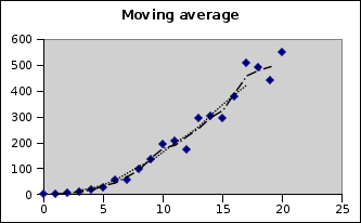 moving-average.png