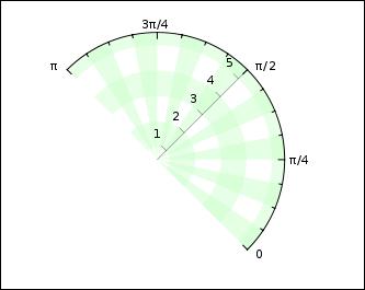 polar-stripe-radian.png
